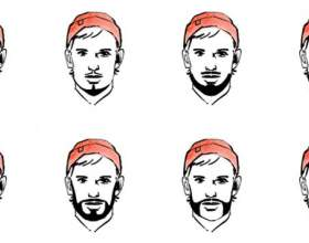 8 Видов фигурной стрижки бороды: мужчинам на заметку фото