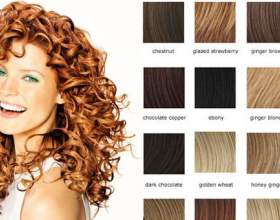 Как легко определить цвет волос по цветотипу фото
