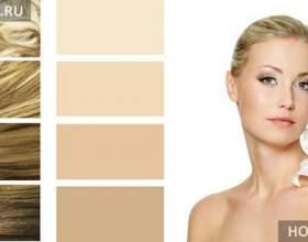 Как подобрать цвет волос к лицу? (Фото) фото