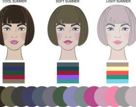 Как подобрать цвет волос на основе цветотипа фото