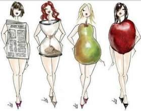 Как подобрать одежду для типа фигуры «грушфото