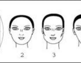 Как подстричь челку фото