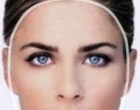 Как правильно подобрать прическу по типу лица фото