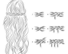Как самой себе заплести косу? фото