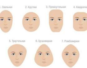Как женщине выбрать причёску? фото