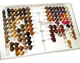 Палитра цветов красок для волос фото