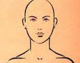Прическа для мужчин и женщин. Типы лица фото