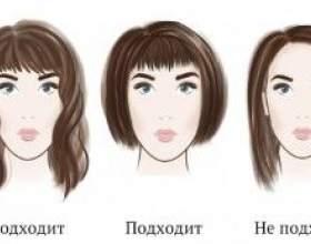 Выбираем прическу в зависимости от формы лица фото