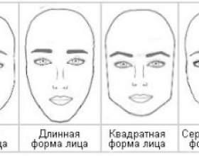 Выбор прически для худого типа лица фото